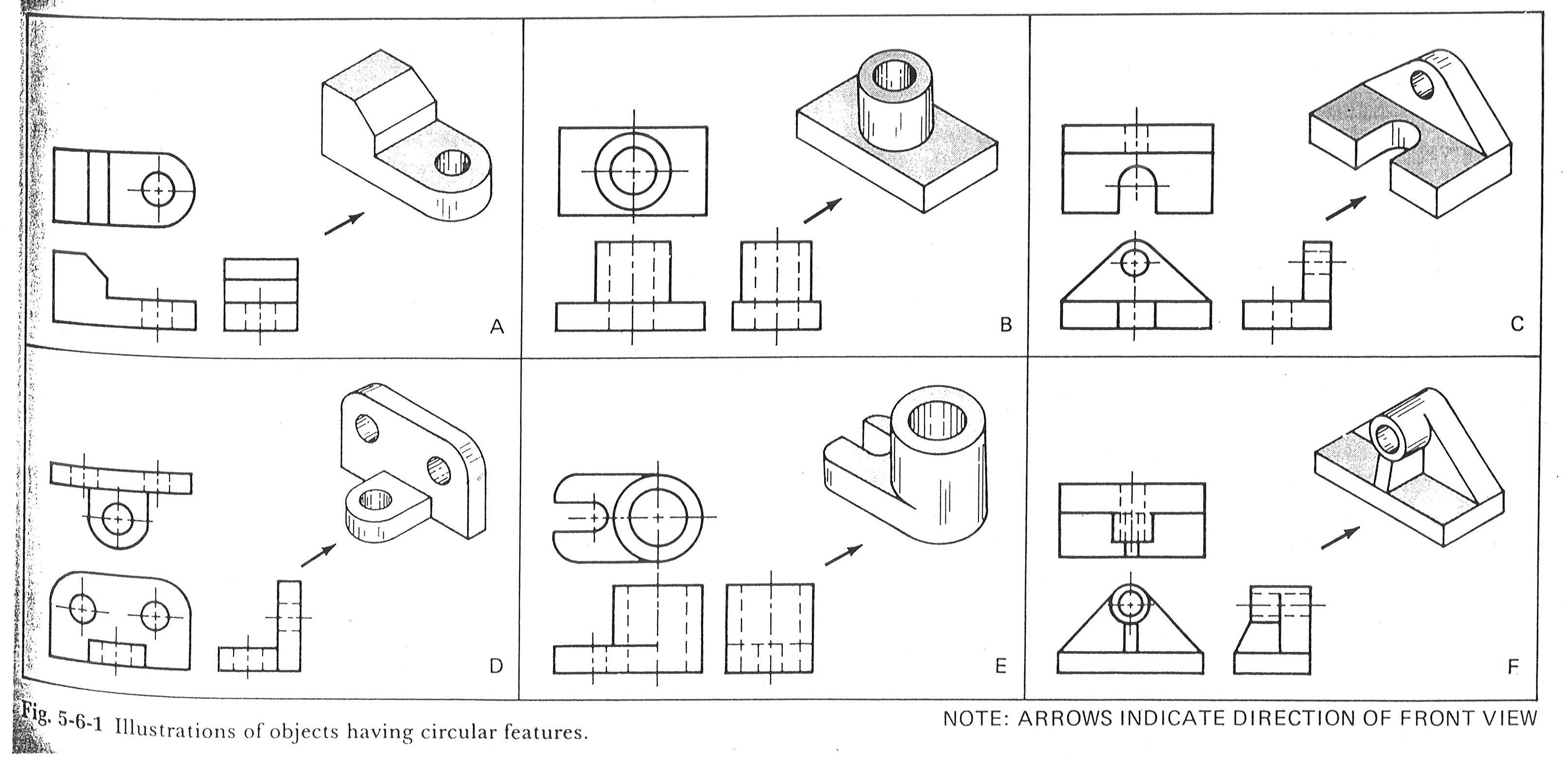 technical drawing lecture Construction drawings are necessary in most spheres of the building industry, as being the best means of  technical drawing oblique projections 5.