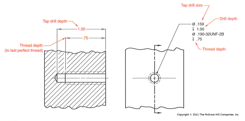 metric counterbore hole dimensions pdf