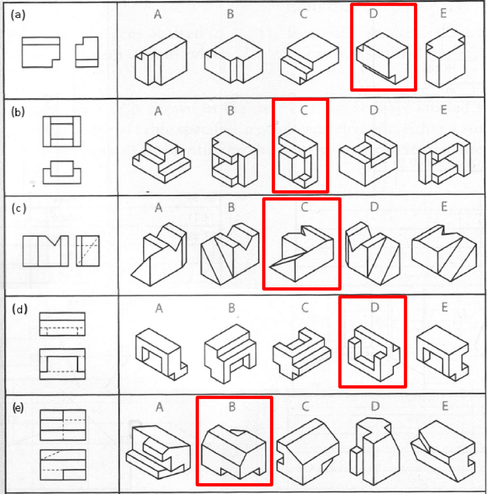 Isometric Exercises Chart: Engineering Graphics In Design